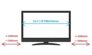 テレビの大きさ20190210