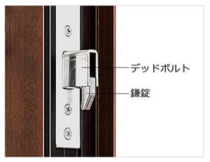 ファノーバ特徴②20210722